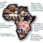 Problemy mieszkańców Afryki
