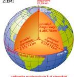 O czym będziemy się uczyć na lekcjach geografii?