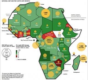 Wartość PKB w Afryce